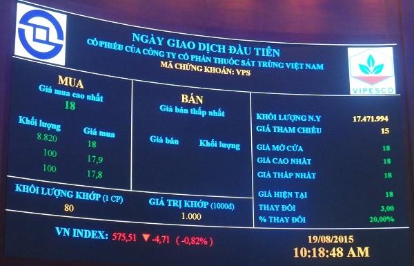 Công ty Cổ phần Thuốc sát trùng Việt Nam lên sàn chứng khoán HOSE ngày 19-08-2015
